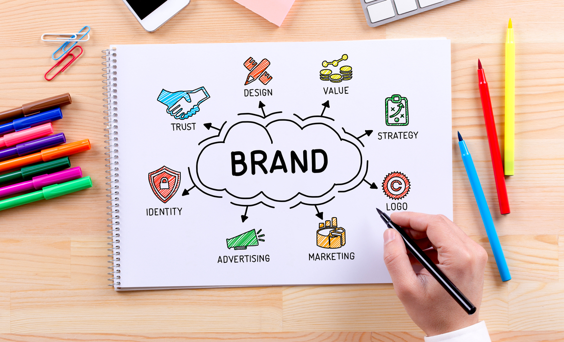 Customer Service And How To Overcome The Challenges Of Building Your Brand Through Social Media