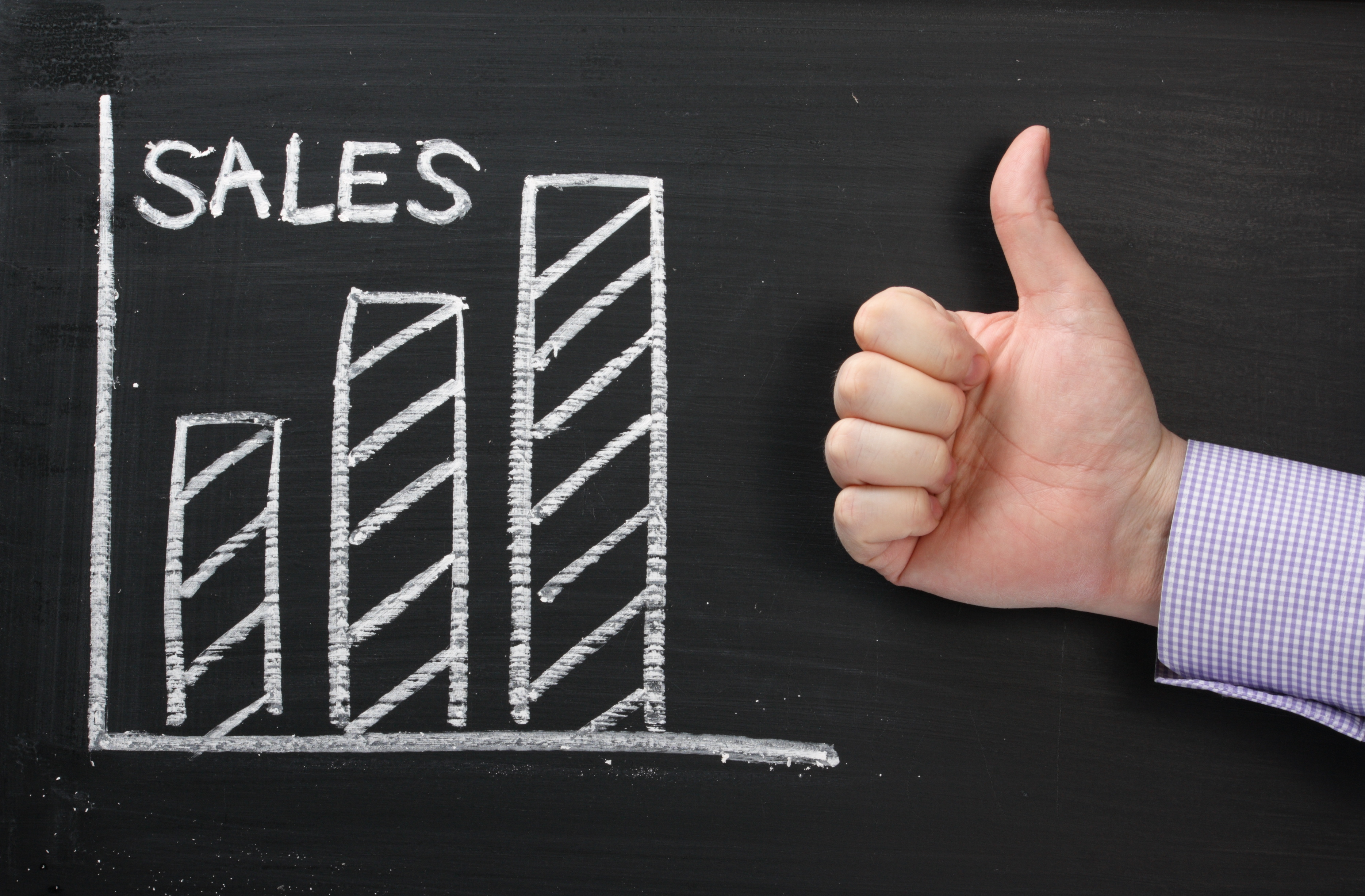 Why is Lead Generation so Important And How to Provide The Best Quality Leads